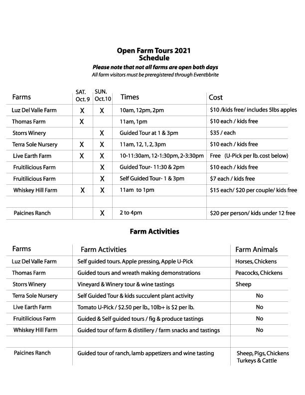 OFT Schedule